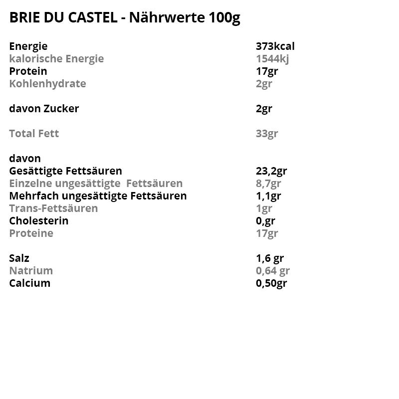 142640-Brie_du_Castel