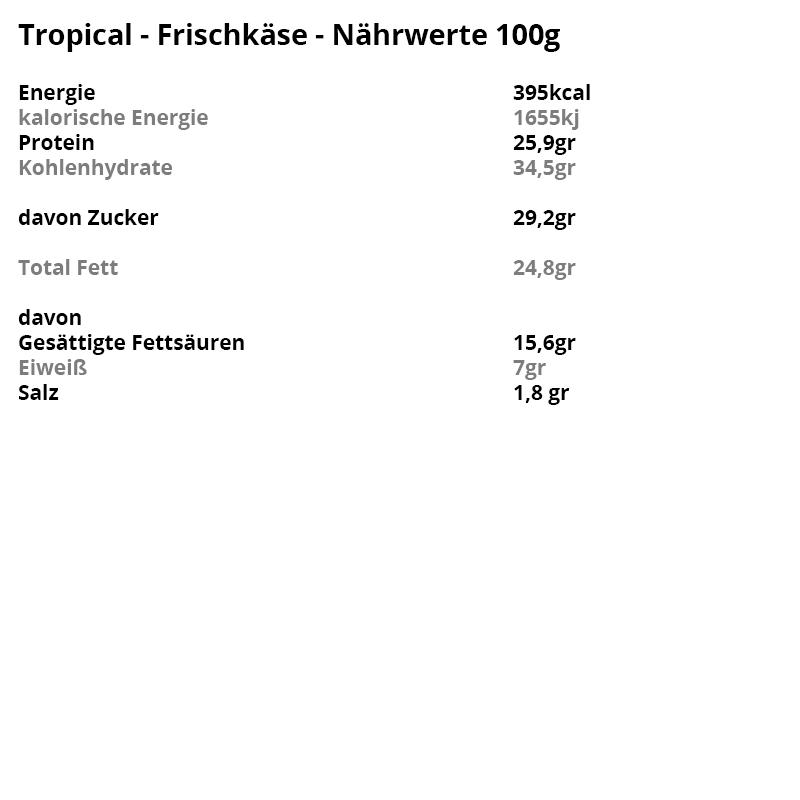 Machelle_Tropische_Fruechte