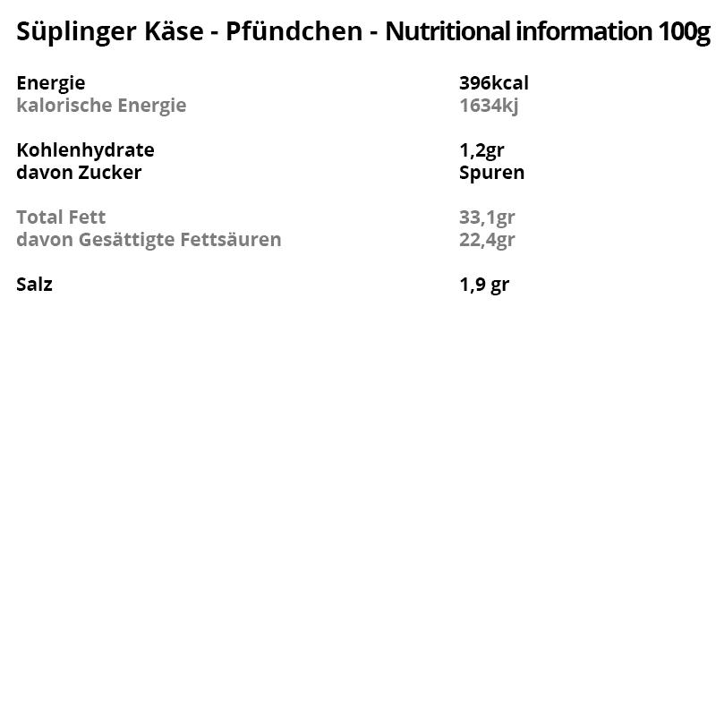 süplinger-pfuendchen- Datenblatt